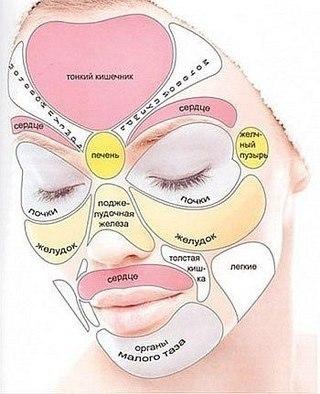 Турмалиновая маска для глаз акупунктурная